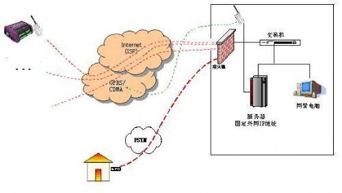 dt82e智能数据采集器