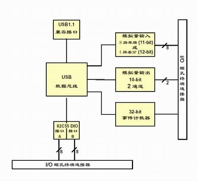画一个pnp管单管放大电路图